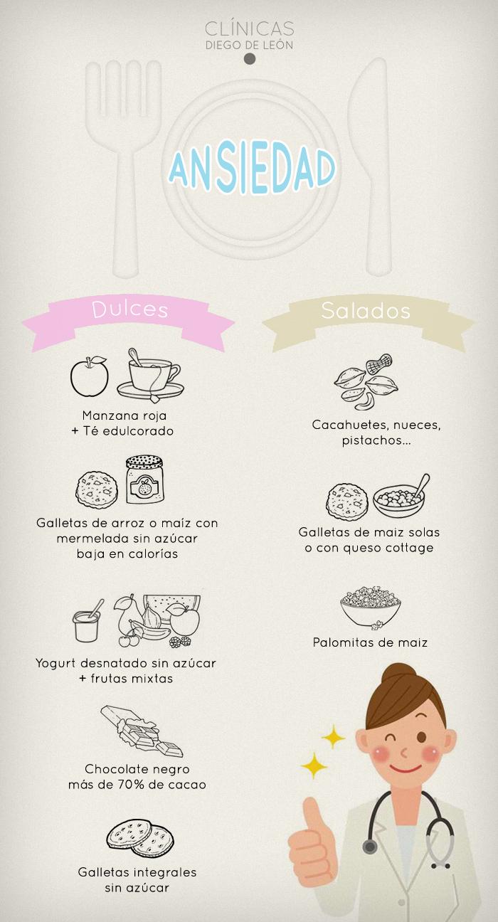 Como evitar la ansiedad de comer dulces